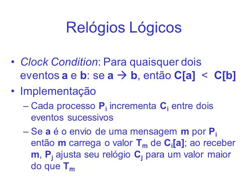 Relógios Lógicos Clock Condition: Para quaisquer dois eventos a e b: se a  b, então C[a] < C[b] Implementação.